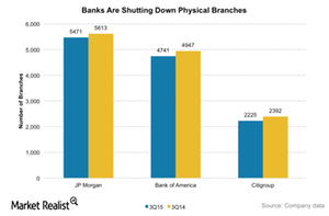 uploads/2015/10/Branches-Banks1.png