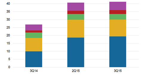 uploads/2015/11/Expenses2.png