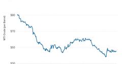 uploads///crude prices energy ipo