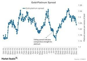uploads/2017/01/Gold-Platinum-Spread-2016-12-07-1-1-1-1-1.jpg