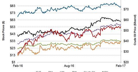 uploads/2017/02/Stock-Prices-7-1.jpg