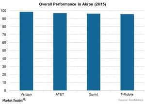 uploads/2015/11/Telecom-VZ-AKRON-Overall-Performance1.jpg