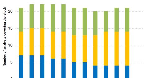 uploads/2017/09/graph_1.png