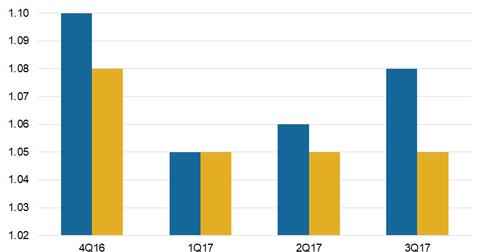 uploads/2018/01/Valuation-5.png