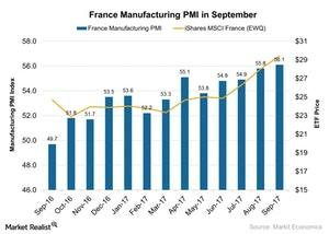 uploads///France Manufacturing PMI in September