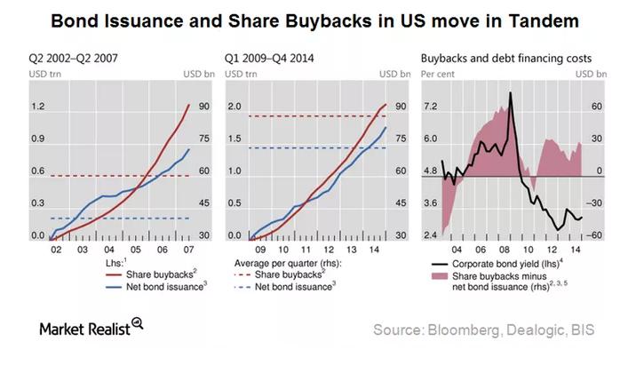 uploads///bond issuance