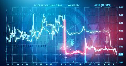 uploads/2020/06/Bill-Ackman-US-stock-market-crash.jpeg