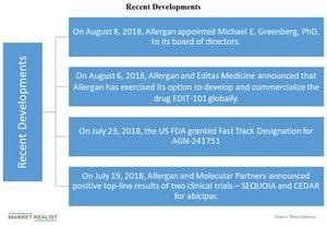uploads/2018/08/Chart-07-3-1.jpg