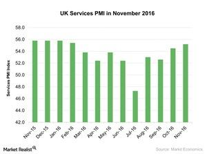 uploads/2016/12/UK-Services-PMI-in-November-2016-2016-12-12-1.jpg