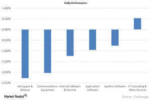 uploads/2015/09/Daily-Performance21.png
