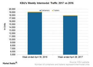 uploads/2017/05/KSU-Intermodal-1.png