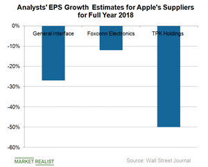 uploads/2018/09/A4_Semiconductors_AAPL_Taiwanese-suppliers-2018-EPS-estimate-1.png