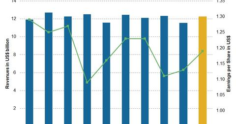 uploads/2017/07/Chart-008-NVS-2.jpg