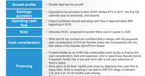 uploads/2016/01/BXLT-SHPG-financial-highlights.png