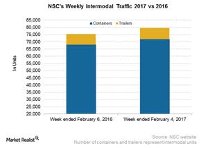 uploads/2017/02/NSC-Intermodal-2-1.png
