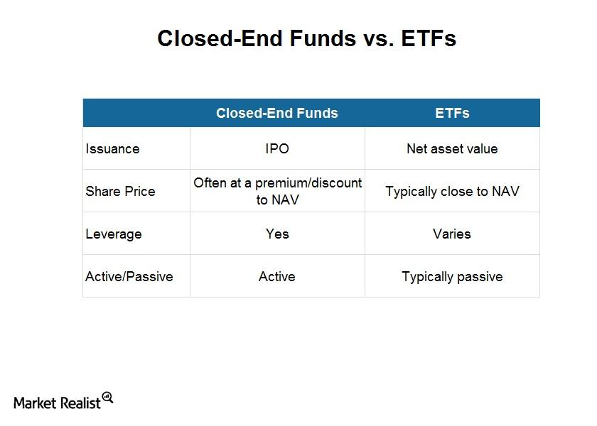 uploads///ETF vs CEF