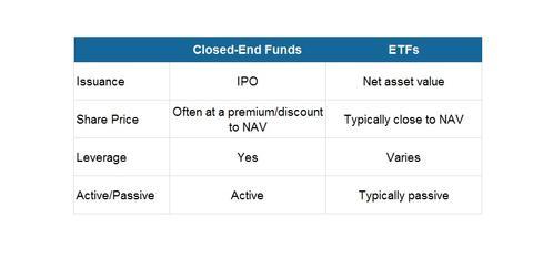 uploads/2014/04/ETF-vs-CEF.jpg