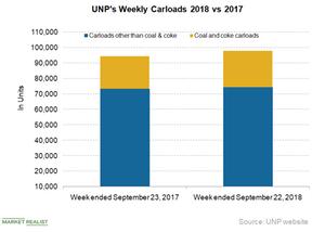 uploads/2018/09/UNP-C-4-1.png