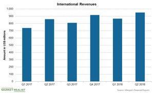 uploads/2018/08/Chart-06-3-1.jpg