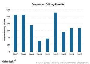 uploads/2016/01/drilling-permits1.jpg