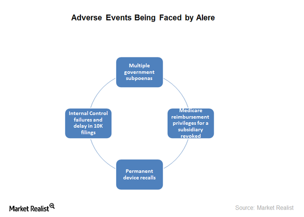 uploads///adverse events