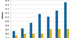 uploads///A_Semiconductors_AVGO_FCF estimate Q