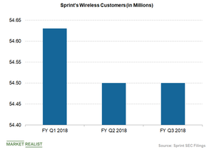 uploads/2019/03/sprint-wireless-customers-1.png