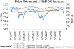 uploads/2016/07/sp500701-1.png