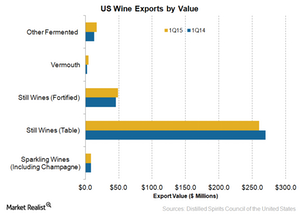 uploads/2015/06/Wine-Exports1.png