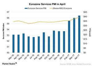 uploads/2017/05/Eurozone-Services-PMI-in-April-2017-05-12-1.jpg