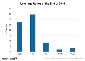 uploads/2017/03/Financial-leverage-2-1.png