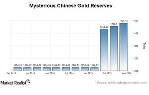 uploads///china gold