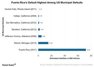 uploads///Puerto Ricos Default Highest Among US Municipal Defaults