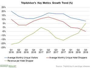 uploads/2019/02/Chart-3-Key-Metrics-1.png