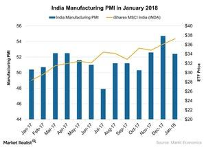 uploads/2018/02/India-Manufacturing-PMI-in-January-2018-2018-02-21-1.jpg