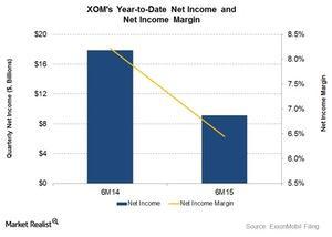 uploads///M Net income and margin