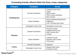 uploads/2015/01/Part6_Cruise-categories1.png