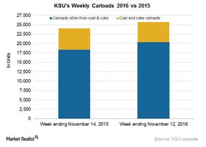 uploads/2016/11/KSU-Carloads-3-1.png