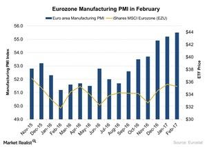 uploads/2017/02/Eurozone-Manufacturing-PMI-in-February-2017-02-27-1.jpg