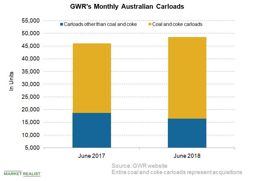 uploads///GWR_Aus