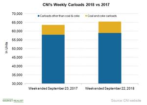 uploads/2018/09/CNI-C-4-1.png