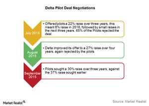 uploads/2016/10/DAL-pilot-negotiation-1.png