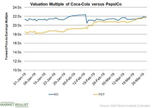 uploads/2019/03/KOPEP-Valuation-1.png