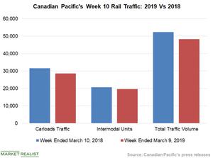 uploads/2019/03/Chart-4-CP-1.png