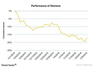 uploads/2016/01/Performance-of-Siemens-2016-01-261.jpg