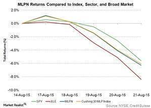 uploads/2015/08/MLPN-returns21.jpg