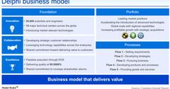 uploads///Delphi_Business Model