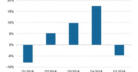 uploads/2018/08/margin.png
