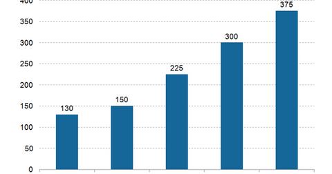 uploads/2014/12/ATT-data-pricing1.png