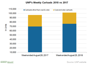 uploads/2018/08/UNP-C-4-1.png